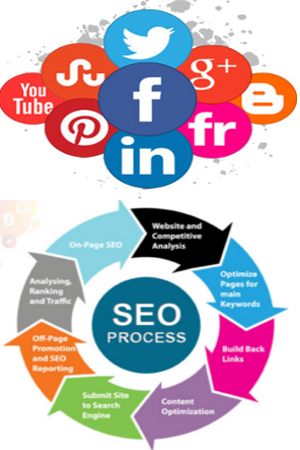 SEO and SMO service providers Bangalore